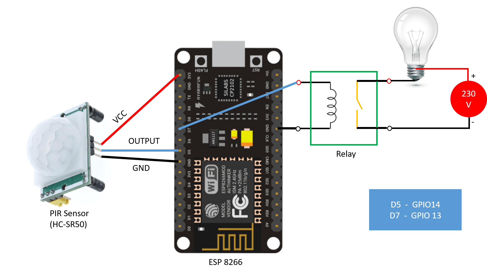 Automatic light on off using pir sensor