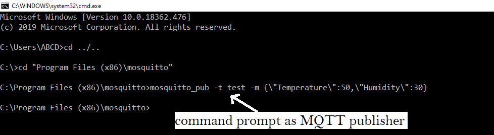 windows command prompt as MQTT publish example