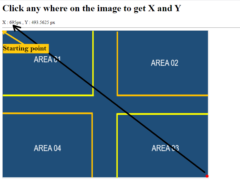 Get x and y coordinates of image in javascript