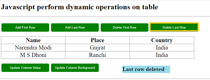 Javascript delete table row dynamically